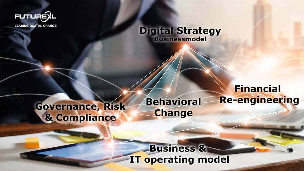 Masterclass Digital Leadership| FutureXL